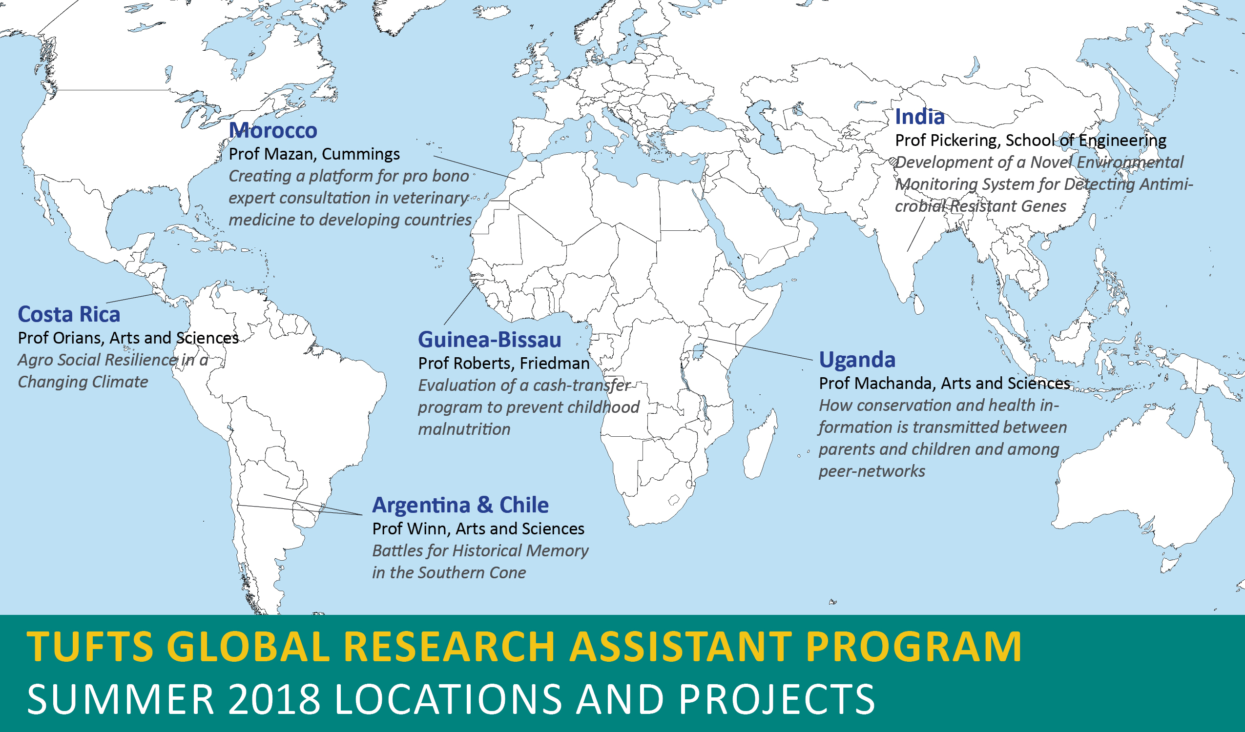 Global Research Assistant Program